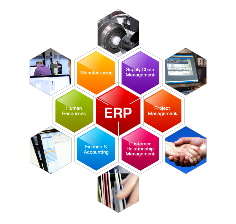 erp software system finn